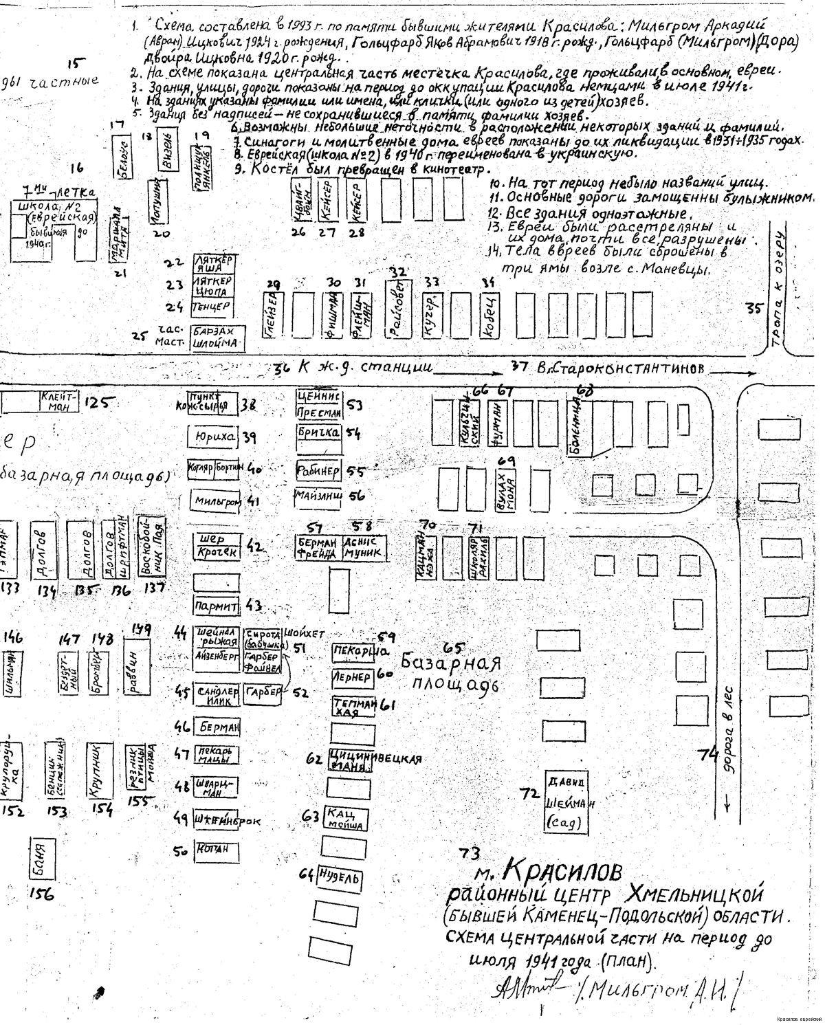 Красилов до июля 1941 г. (схема)